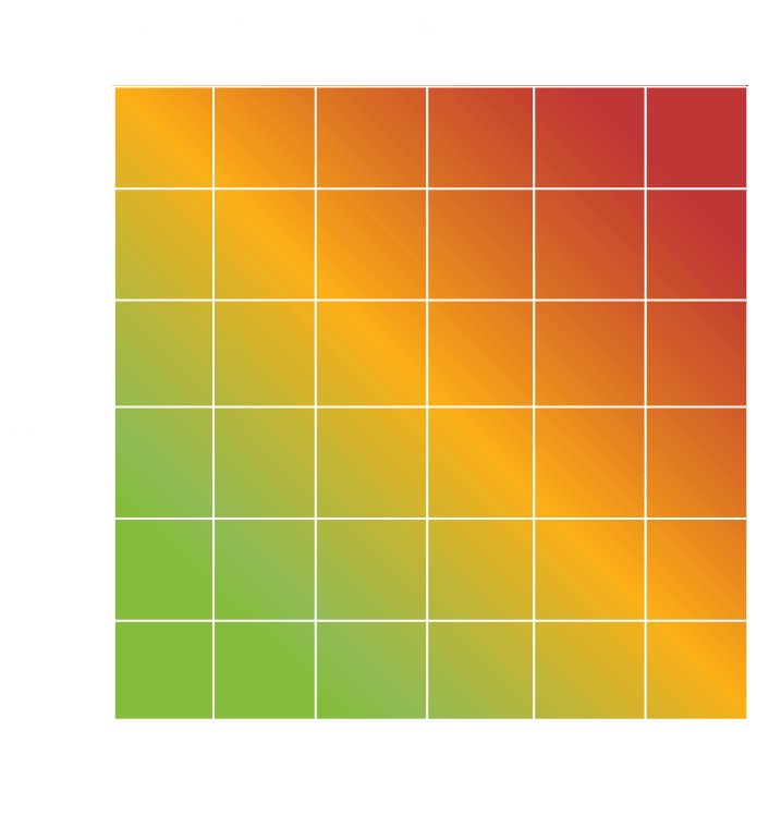 Enterprise heat map